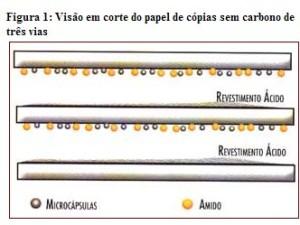 Química e Derivados: Ativos: Figura 1.