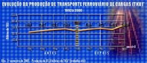 Química e Derivados: Transporte: transporte02.