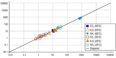 Química e Derivados: Simulação: simulacao_fig_2.