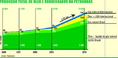 Química e Derivados: Petrobrás: untitled-30.1. ©QD