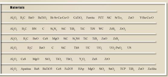 Química e Derivados: Cerâmica: ceramicas26. ©QD