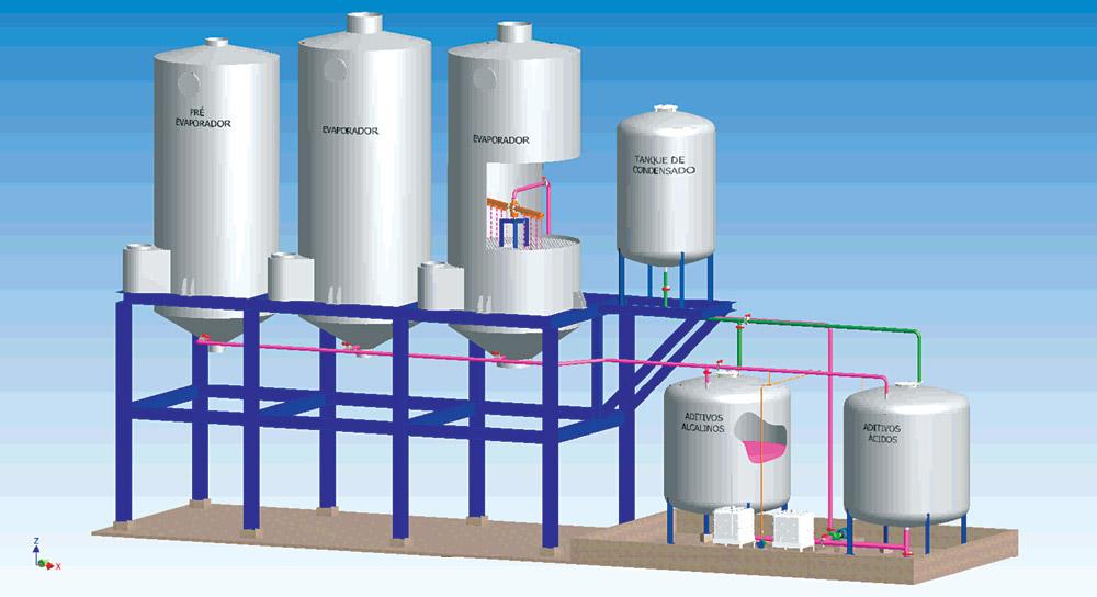 Química e Derivados, Esquema operacional resumido mostra sistema com novo conceito de limpeza química