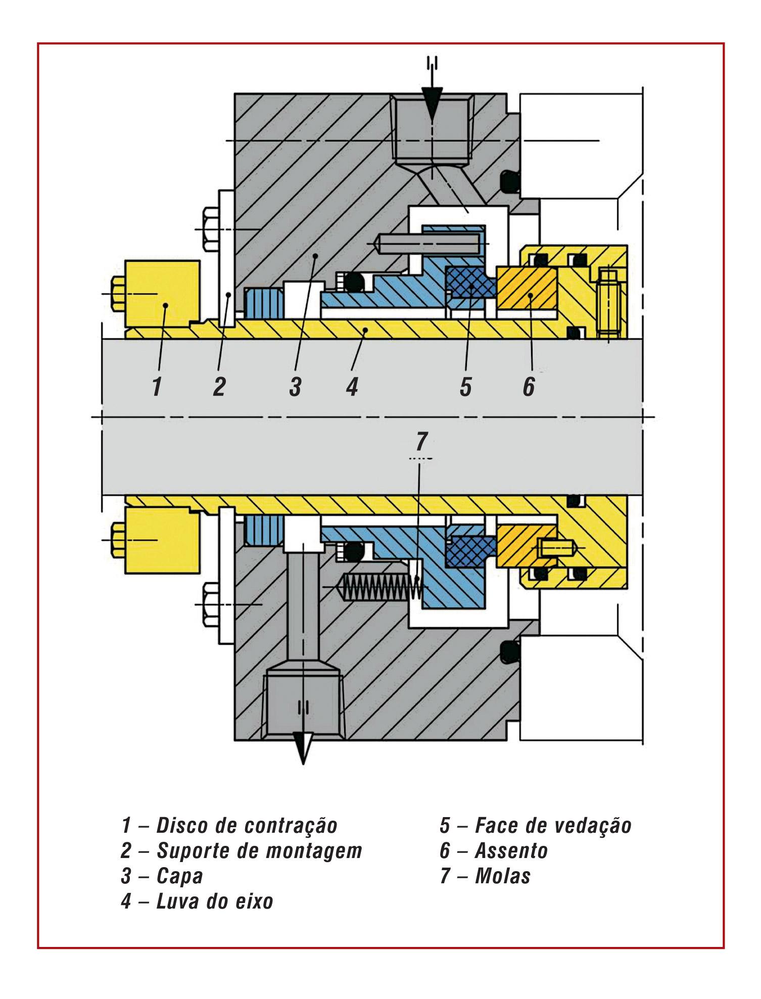 Química e Derivados, Artigo Técnico: Selos duplos lubrificados por líquido melhoram a estabilidade em bombas de alta velocidade das linhas de ácido tereftálico purificado (PTA)